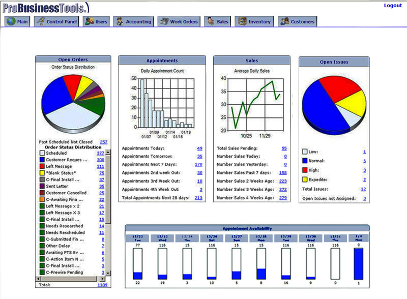 customer management software sales tracking software